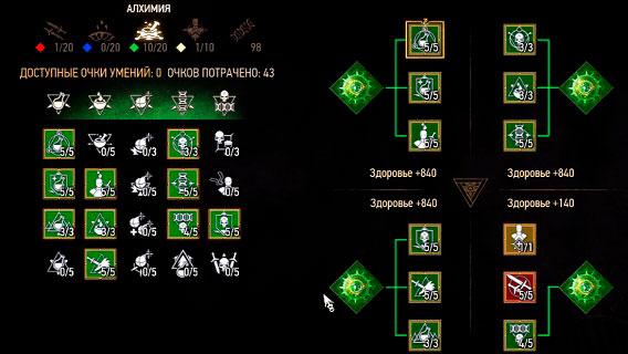 Умения персонажа в игре Ведьмак 3: Дикая Охота - обзор и советы